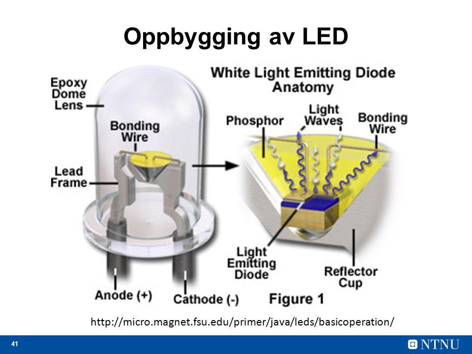 41 Oppbygging av LED http://micro.magnet.fsu.edu/primer/java/leds/basicoperation/