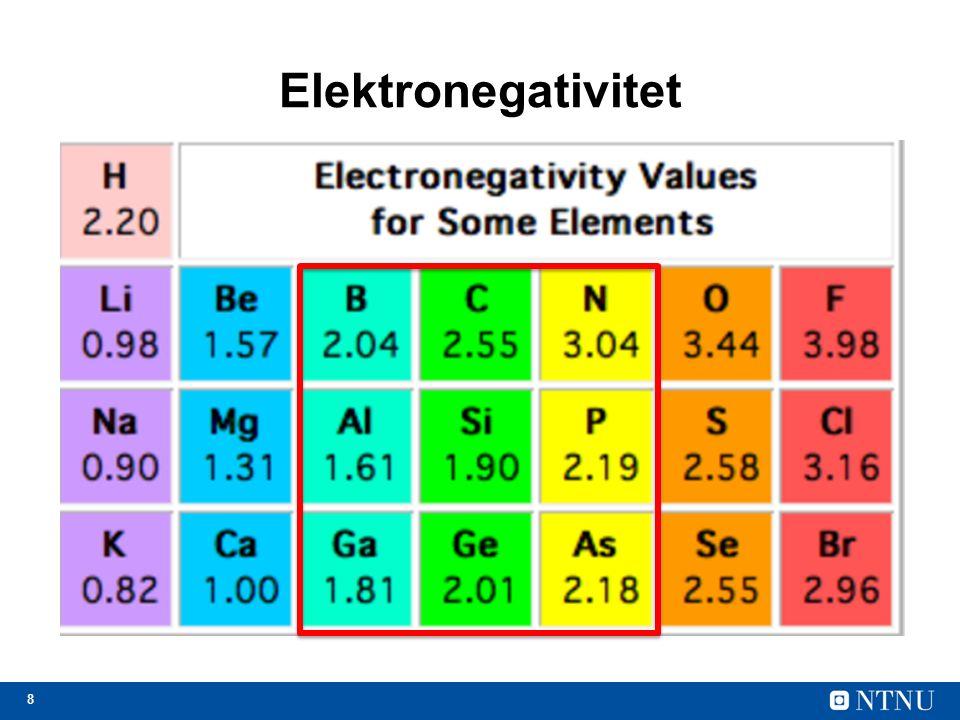 8 Elektronegativitet
