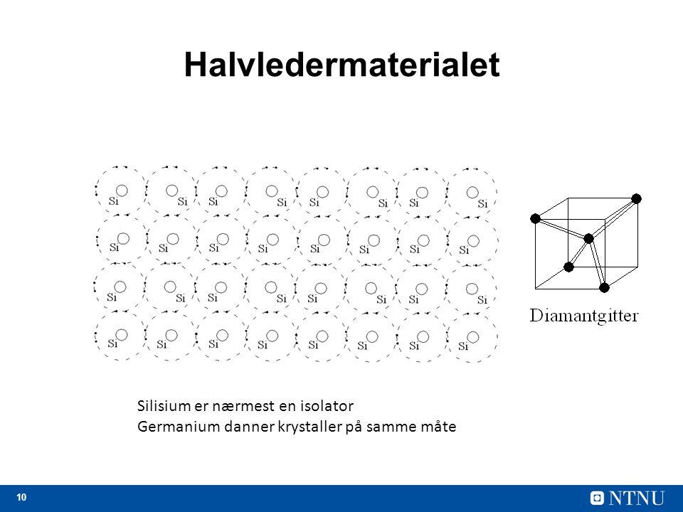 10 Halvledermaterialet Silisium er nærmest en isolator Germanium danner krystaller på samme måte