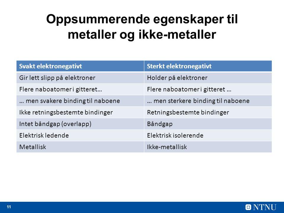 11 Oppsummerende egenskaper til metaller og ikke-metaller Svakt elektronegativtSterkt elektronegativt Gir lett slipp på elektronerHolder på elektroner
