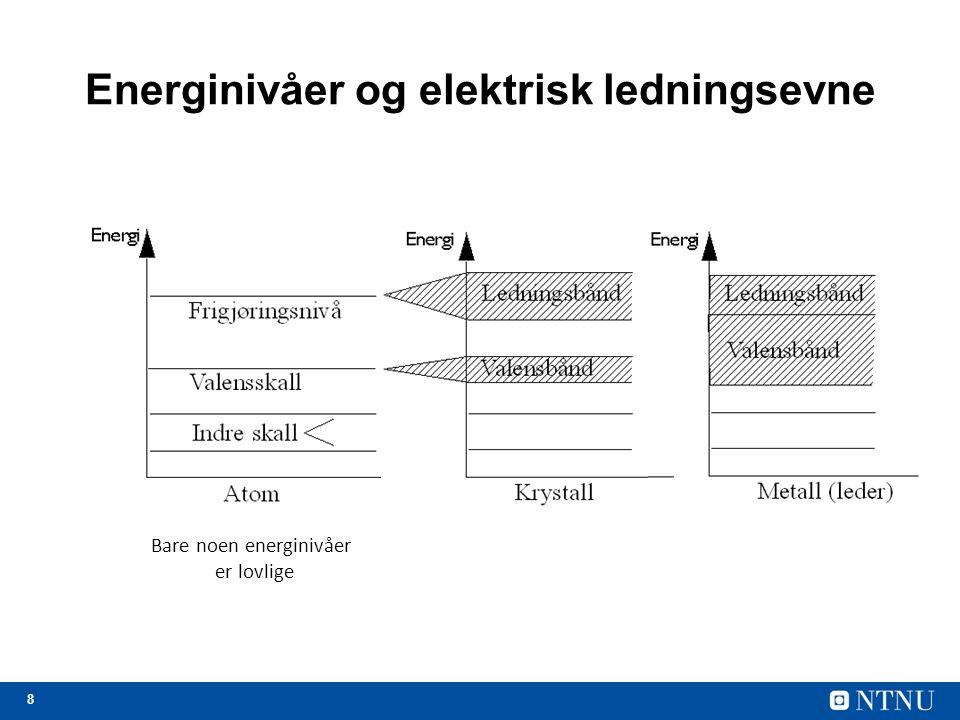 29 Utstyr Målekofferten med: (Skolelab.) - Multimetere - Koblingsbrett - Ledninger med bananstikker Batterier (Skolelab.) Div.
