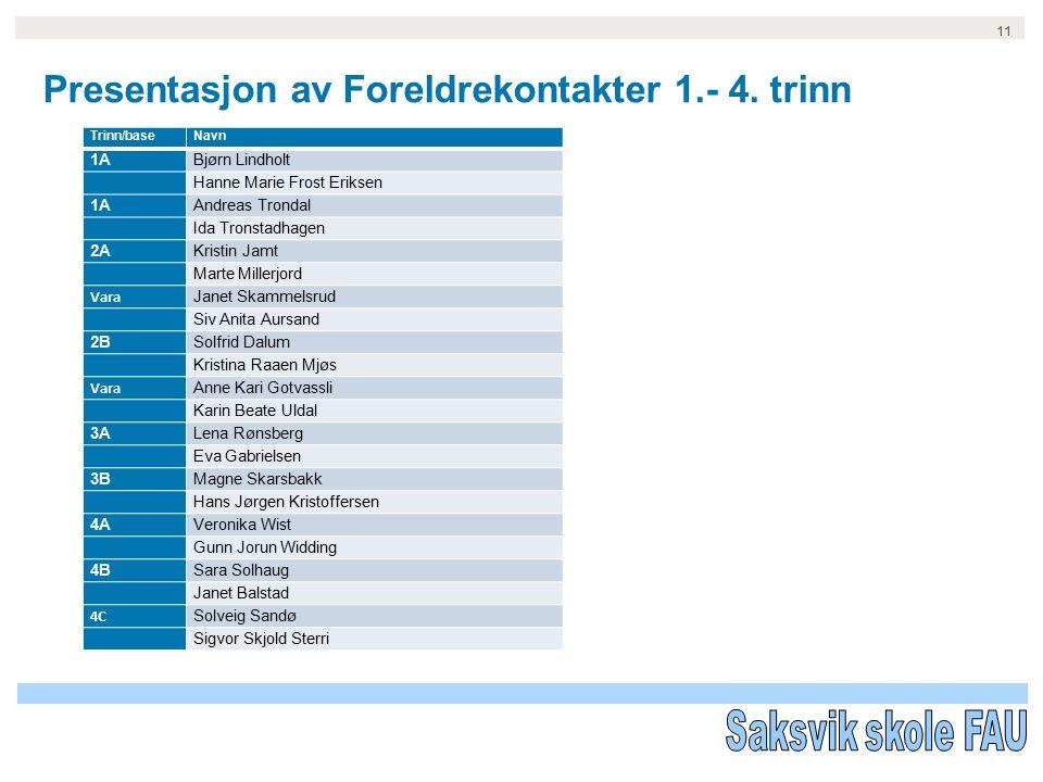 11 Presentasjon av Foreldrekontakter 1.- 4.