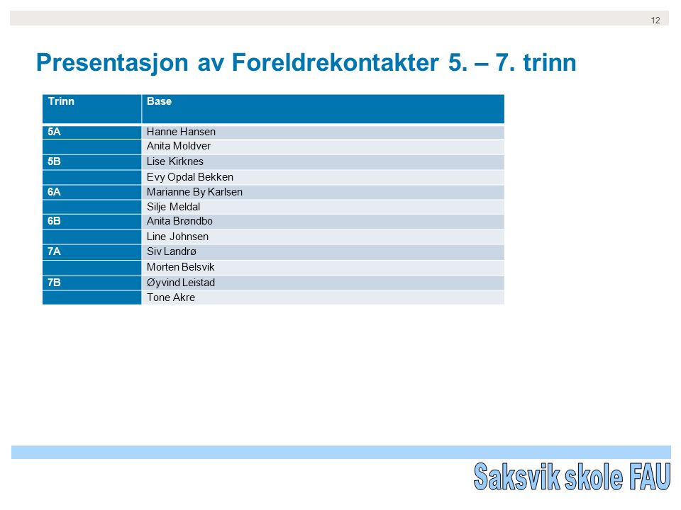 12 Presentasjon av Foreldrekontakter 5. – 7.