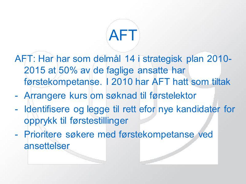 AFT AFT: Har har som delmål 14 i strategisk plan 2010- 2015 at 50% av de faglige ansatte har førstekompetanse.