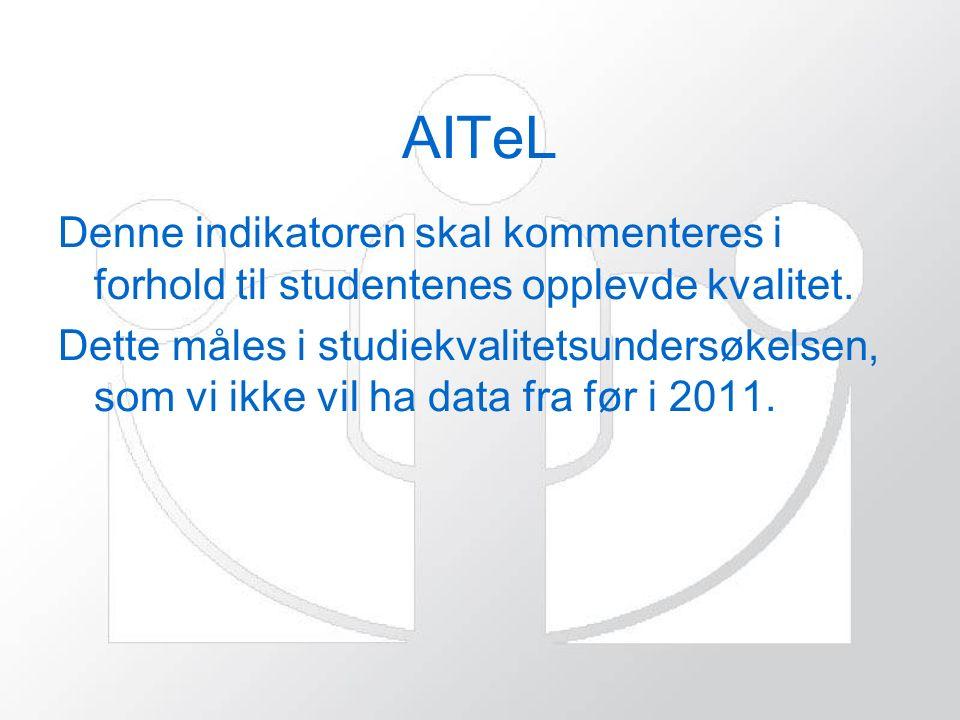 AITeL Denne indikatoren skal kommenteres i forhold til studentenes opplevde kvalitet.