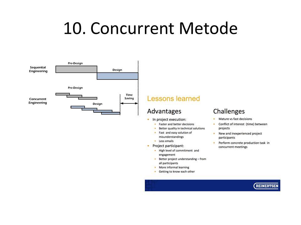 10. Concurrent Metode