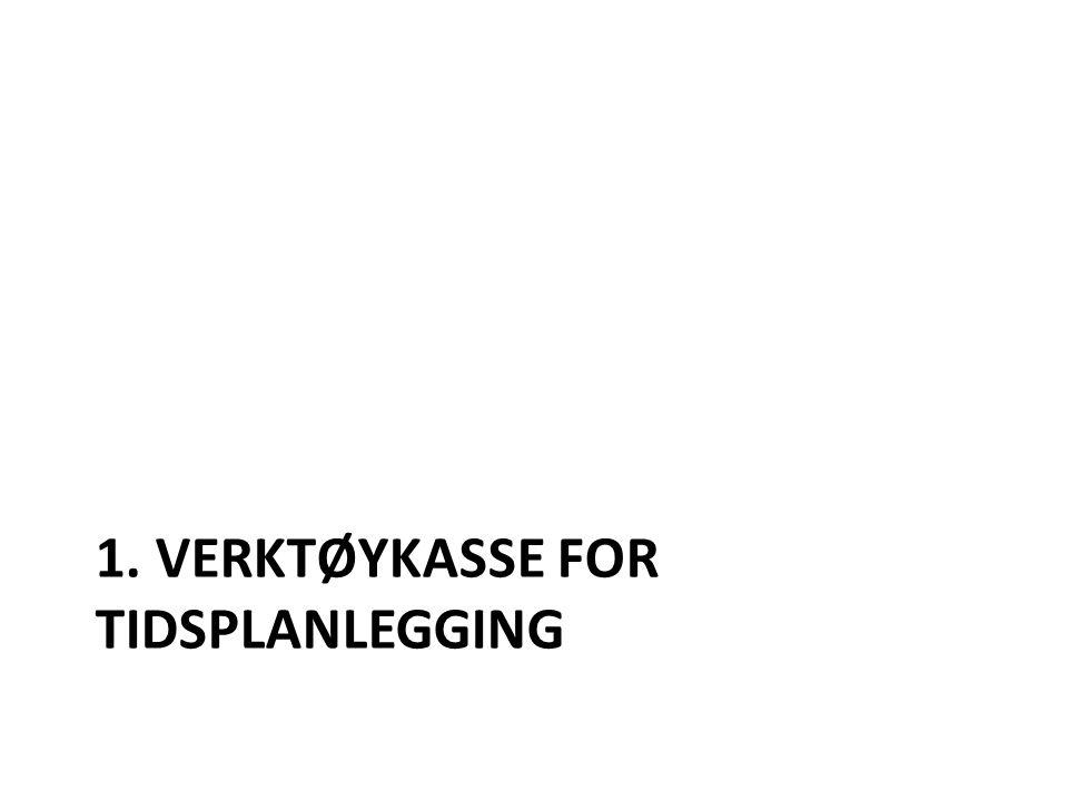 1. VERKTØYKASSE FOR TIDSPLANLEGGING