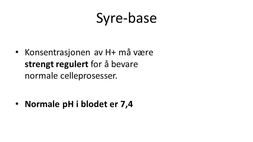 Syre-base Konsentrasjonen av H+ må være strengt regulert for å bevare normale celleprosesser.