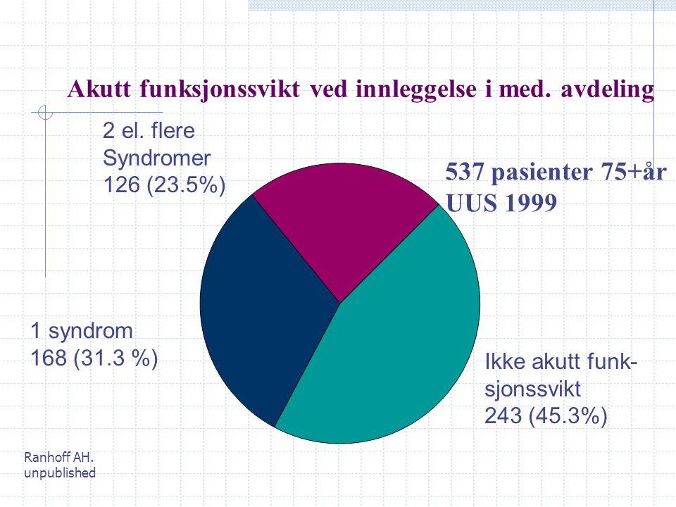 Akutt funksjonssvikt ved innleggelse i med. avdeling 537 pasienter 75+år UUS 1999 Ikke akutt funk- sjonssvikt 243 (45.3%) 2 el. flere Syndromer 126 (2