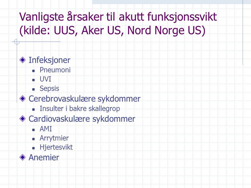 Vanligste årsaker til akutt funksjonssvikt (kilde: UUS, Aker US, Nord Norge US) Infeksjoner Pneumoni UVI Sepsis Cerebrovaskulære sykdommer Insulter i