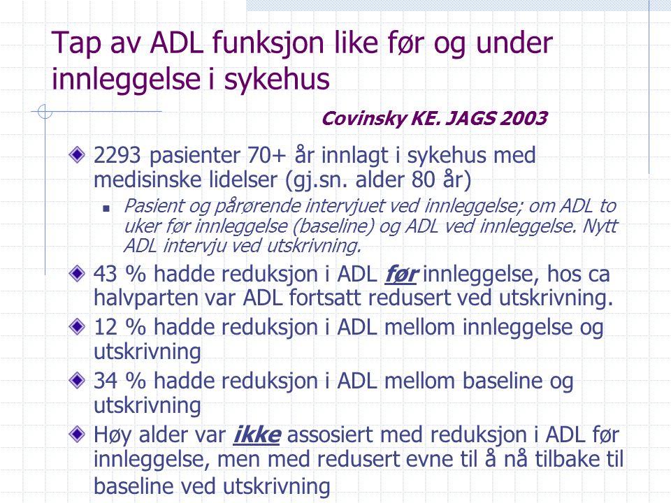 Tap av ADL funksjon like før og under innleggelse i sykehus Covinsky KE. JAGS 2003 2293 pasienter 70+ år innlagt i sykehus med medisinske lidelser (gj