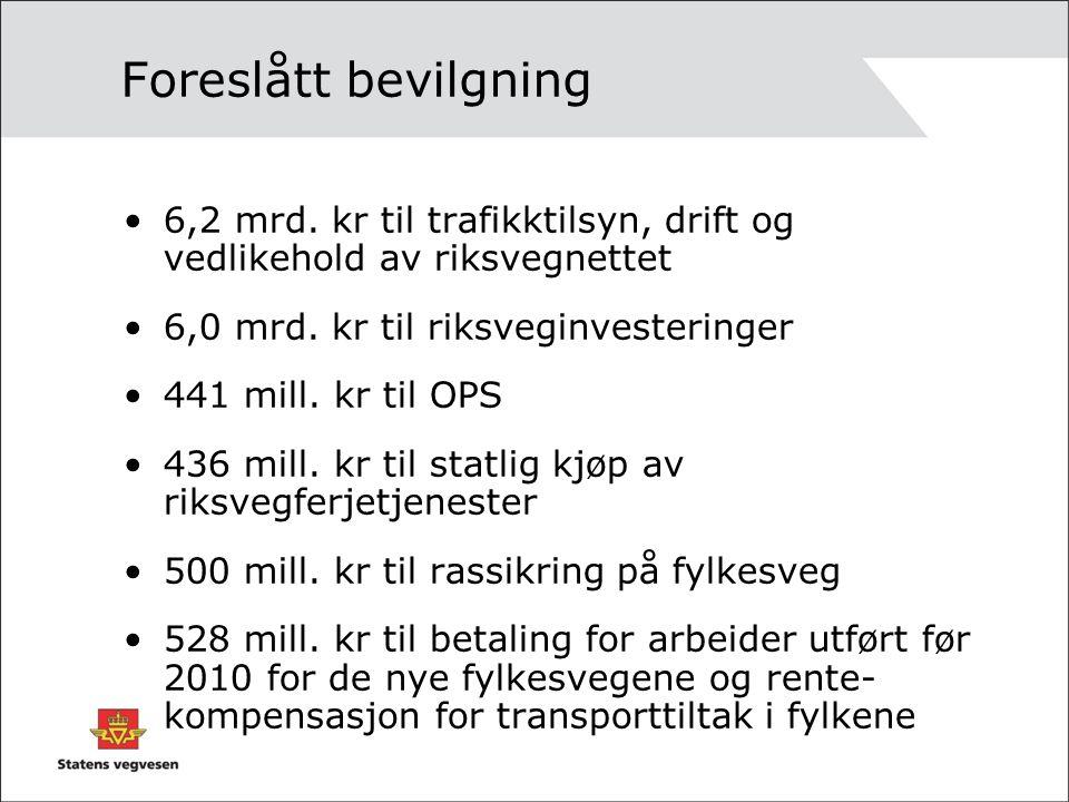 Foreslått bevilgning 6,2 mrd.kr til trafikktilsyn, drift og vedlikehold av riksvegnettet 6,0 mrd.