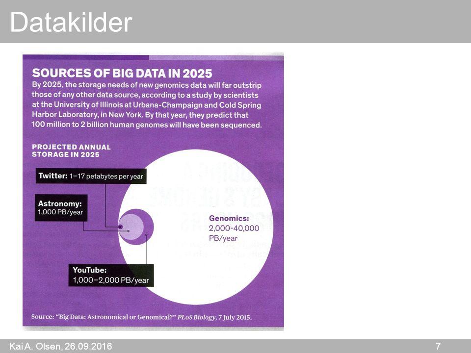 Kai A. Olsen, 26.09.2016 7 Datakilder