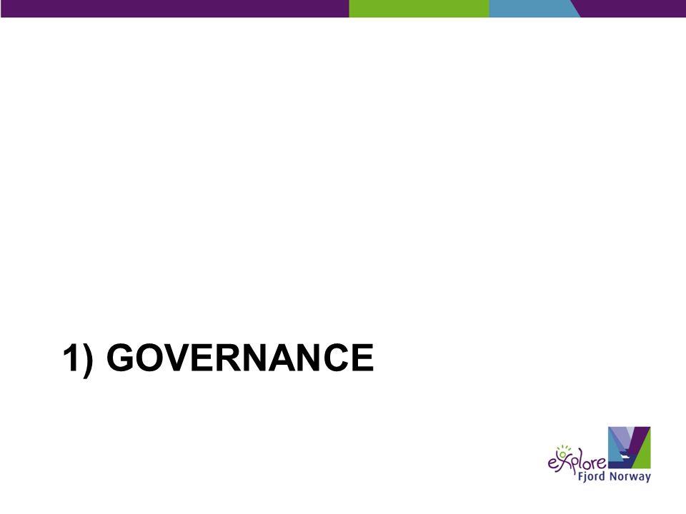 1) GOVERNANCE