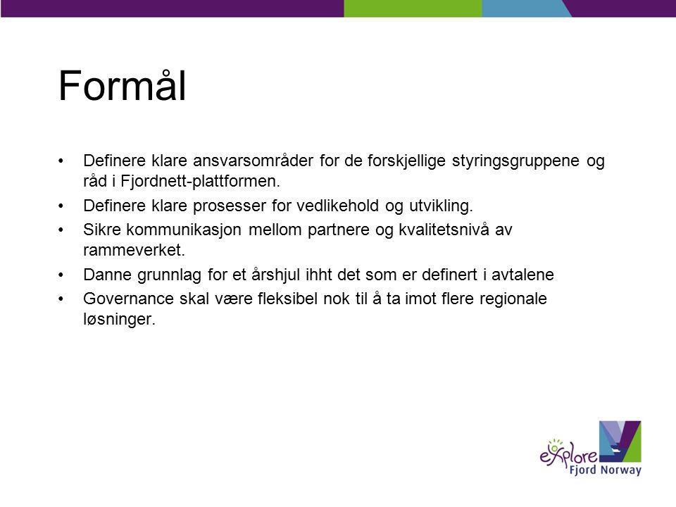 Formål Definere klare ansvarsområder for de forskjellige styringsgruppene og råd i Fjordnett-plattformen.