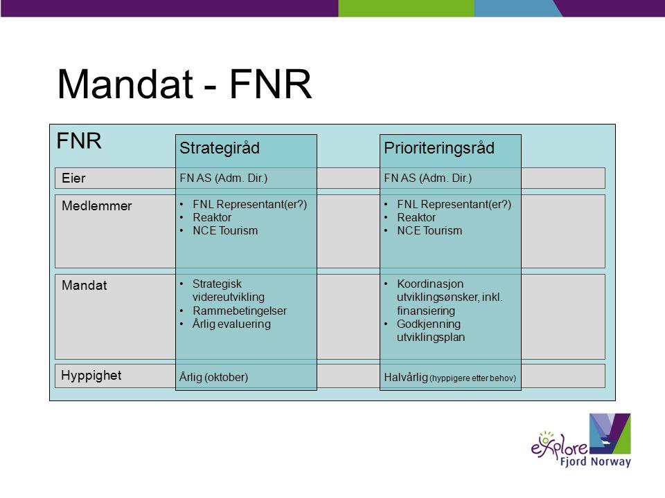 FNR Mandat - FNR Eier Medlemmer Mandat Hyppighet Strategiråd FN AS (Adm.
