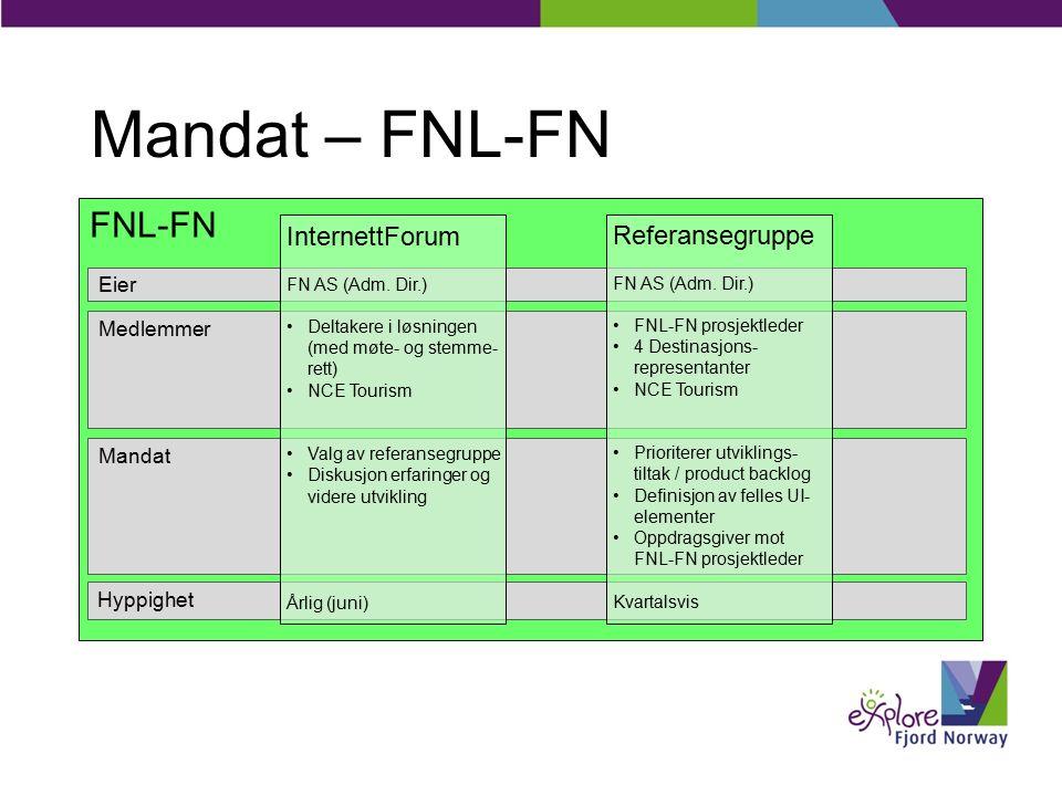 FNL-FN Eier Medlemmer Mandat Hyppighet Mandat – FNL-FN InternettForum FN AS (Adm.