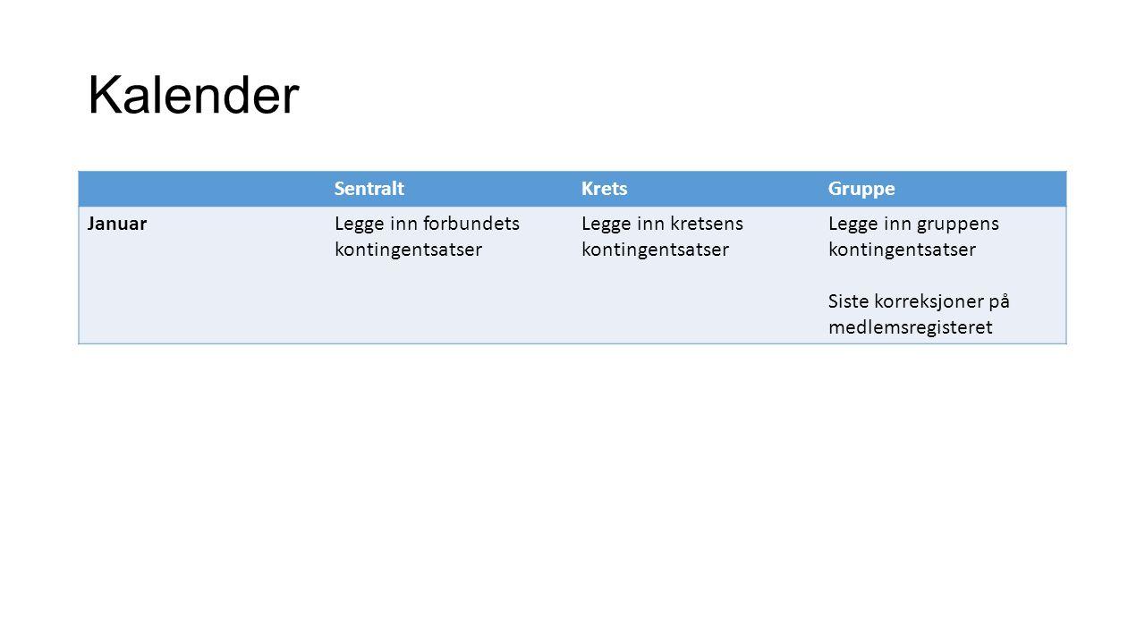 Kalender SentraltKretsGruppe JanuarLegge inn forbundets kontingentsatser Legge inn kretsens kontingentsatser Legge inn gruppens kontingentsatser Siste korreksjoner på medlemsregisteret