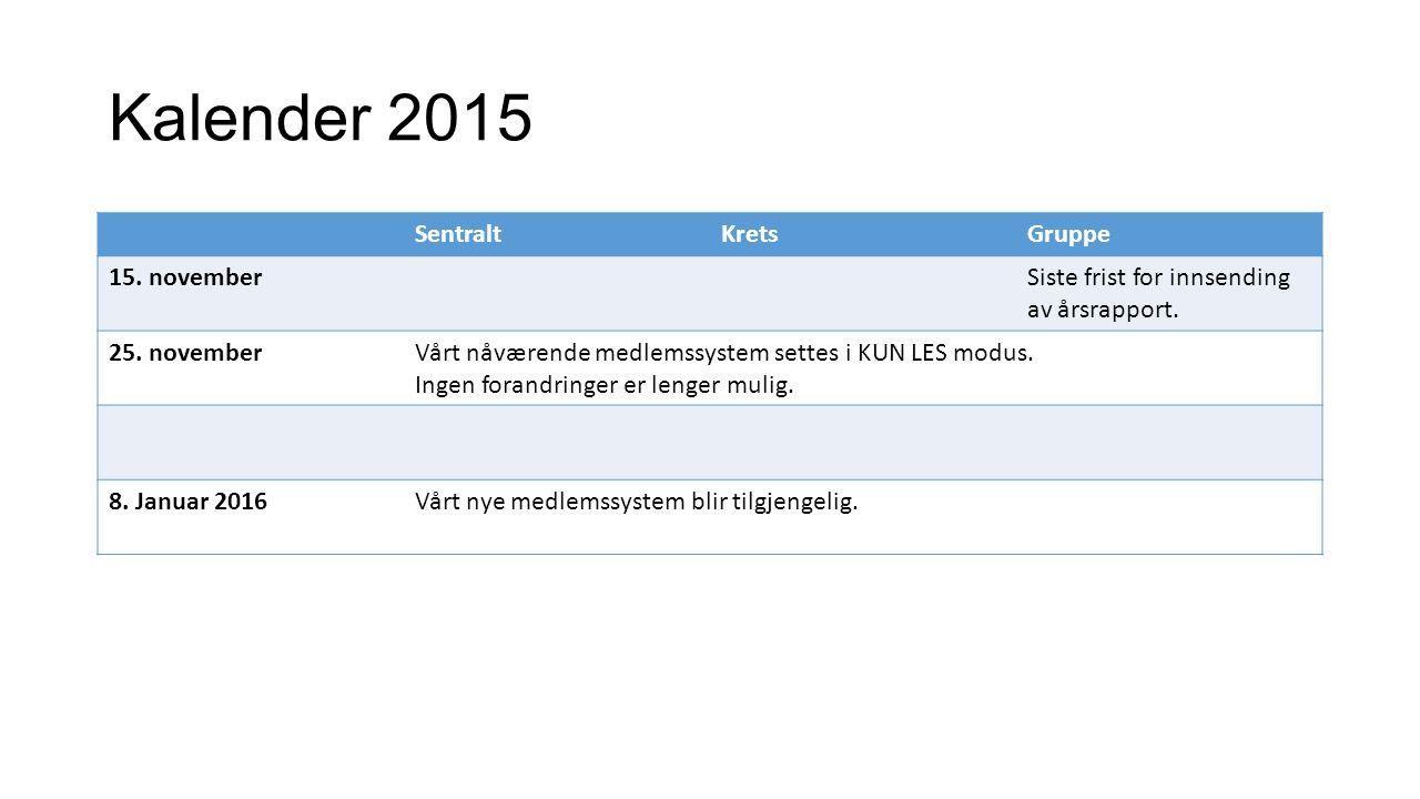 Kalender 2015 SentraltKretsGruppe 15. novemberSiste frist for innsending av årsrapport.