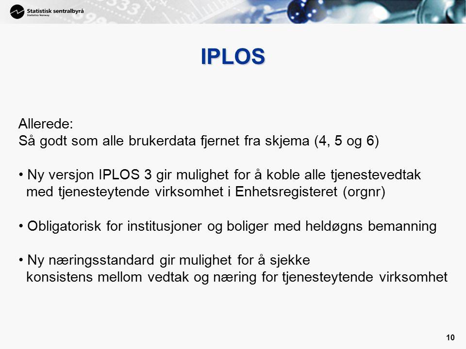 10 IPLOS Allerede: Så godt som alle brukerdata fjernet fra skjema (4, 5 og 6) Ny versjon IPLOS 3 gir mulighet for å koble alle tjenestevedtak med tjenesteytende virksomhet i Enhetsregisteret (orgnr) Obligatorisk for institusjoner og boliger med heldøgns bemanning Ny næringsstandard gir mulighet for å sjekke konsistens mellom vedtak og næring for tjenesteytende virksomhet