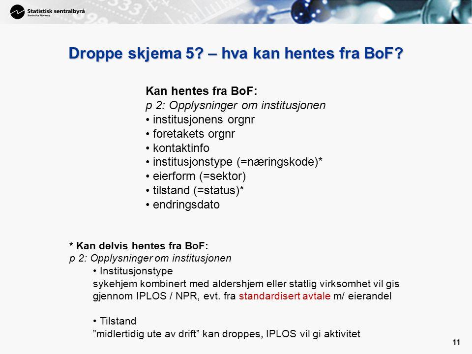 11 Droppe skjema 5. – hva kan hentes fra BoF.