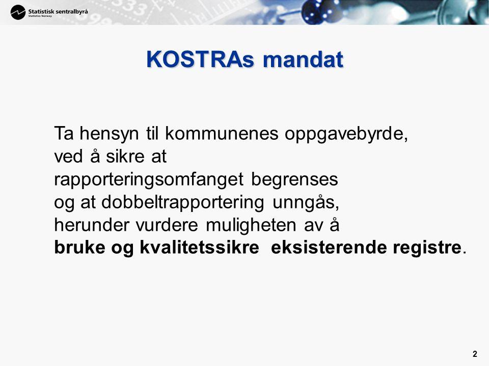2 2 KOSTRAs mandat Ta hensyn til kommunenes oppgavebyrde, ved å sikre at rapporteringsomfanget begrenses og at dobbeltrapportering unngås, herunder vurdere muligheten av å bruke og kvalitetssikre eksisterende registre.