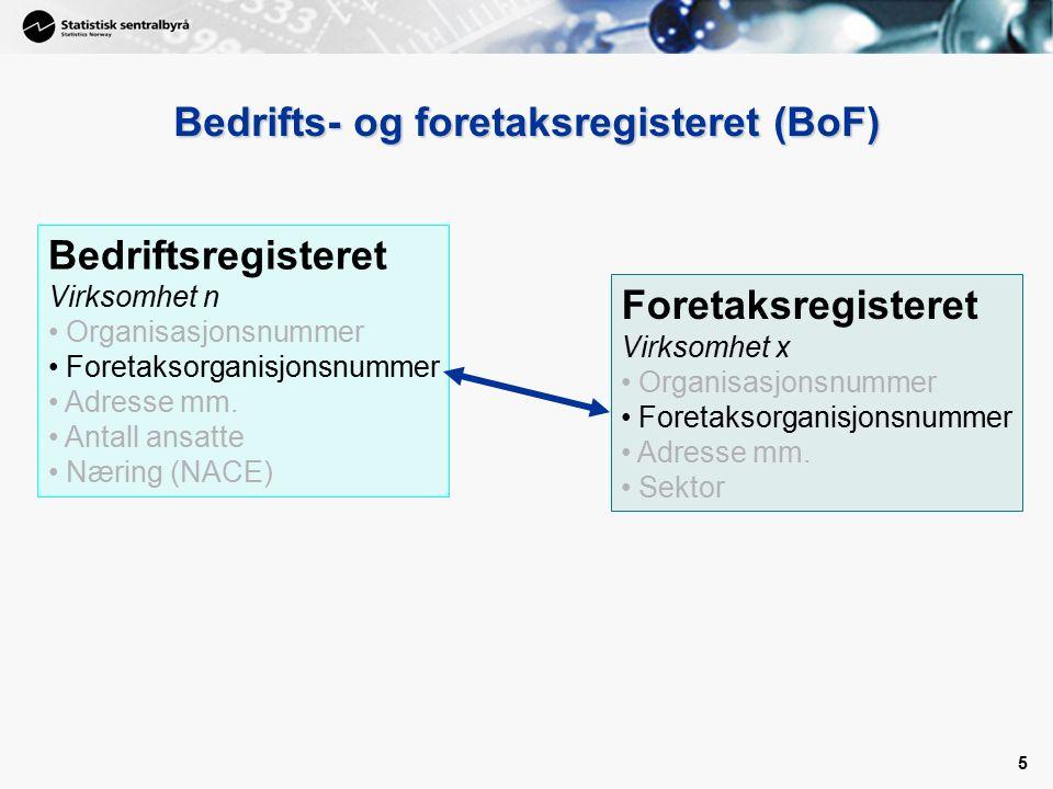 5 5 Bedrifts- og foretaksregisteret (BoF) Bedriftsregisteret Virksomhet n Organisasjonsnummer Foretaksorganisjonsnummer Adresse mm.