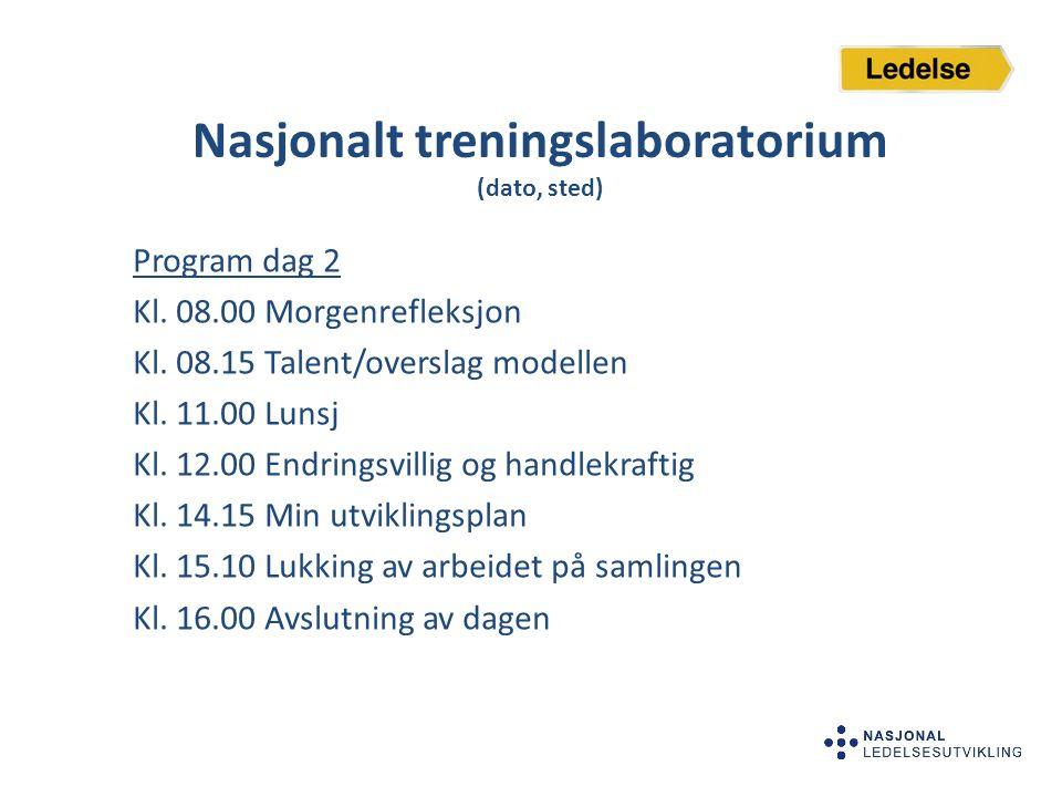 Program dag 2 Kl. 08.00 Morgenrefleksjon Kl. 08.15 Talent/overslag modellen Kl. 11.00 Lunsj Kl. 12.00 Endringsvillig og handlekraftig Kl. 14.15 Min ut