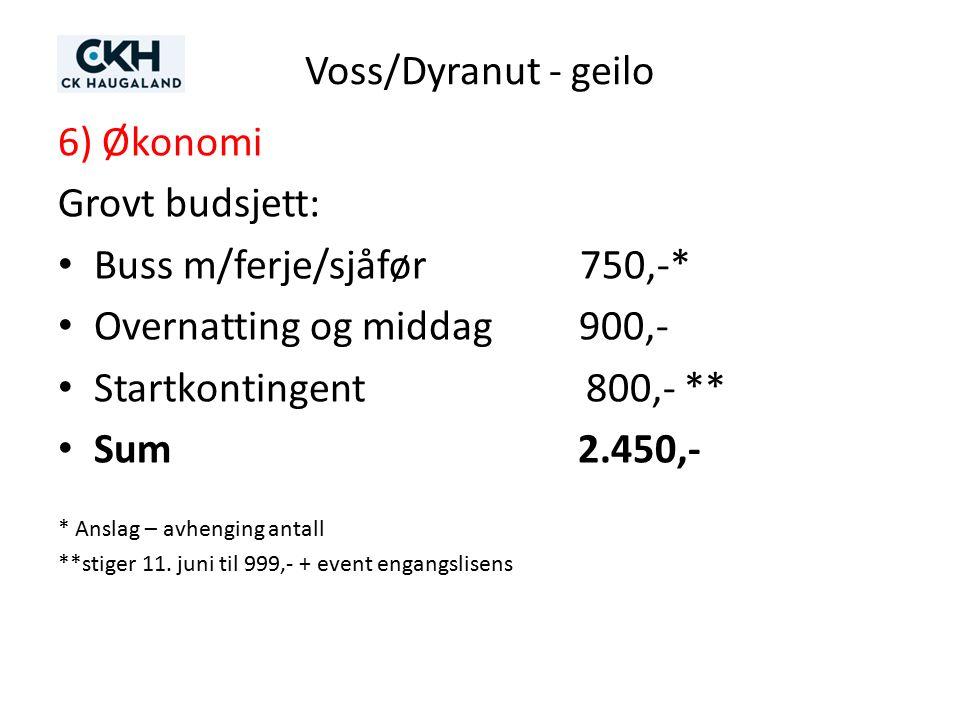 Voss/Dyranut - geilo 6) Økonomi Grovt budsjett: Buss m/ferje/sjåfør 750,-* Overnatting og middag 900,- Startkontingent 800,- ** Sum 2.450,- * Anslag – avhenging antall **stiger 11.