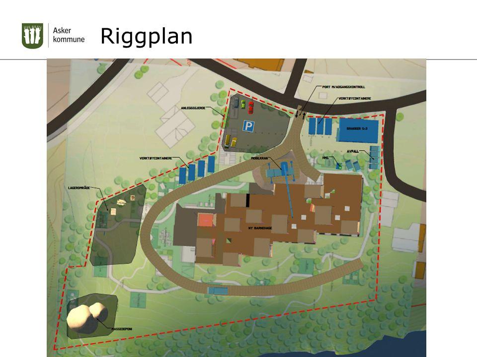 Riggplan