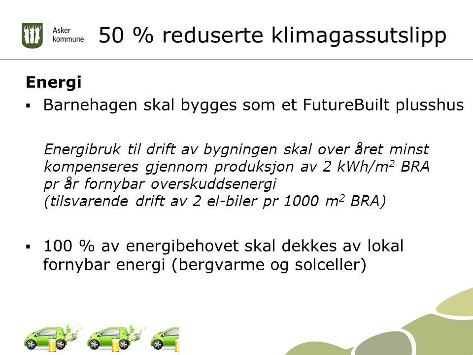 50 % reduserte klimagassutslipp Energi  Barnehagen skal bygges som et FutureBuilt plusshus Energibruk til drift av bygningen skal over året minst kompenseres gjennom produksjon av 2 kWh/m 2 BRA pr år fornybar overskuddsenergi (tilsvarende drift av 2 el-biler pr 1000 m 2 BRA)  100 % av energibehovet skal dekkes av lokal fornybar energi (bergvarme og solceller)