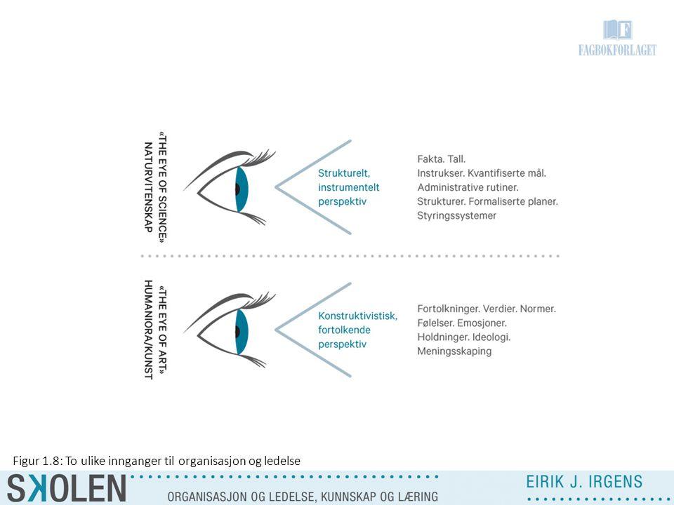 Figur 1.8: To ulike innganger til organisasjon og ledelse