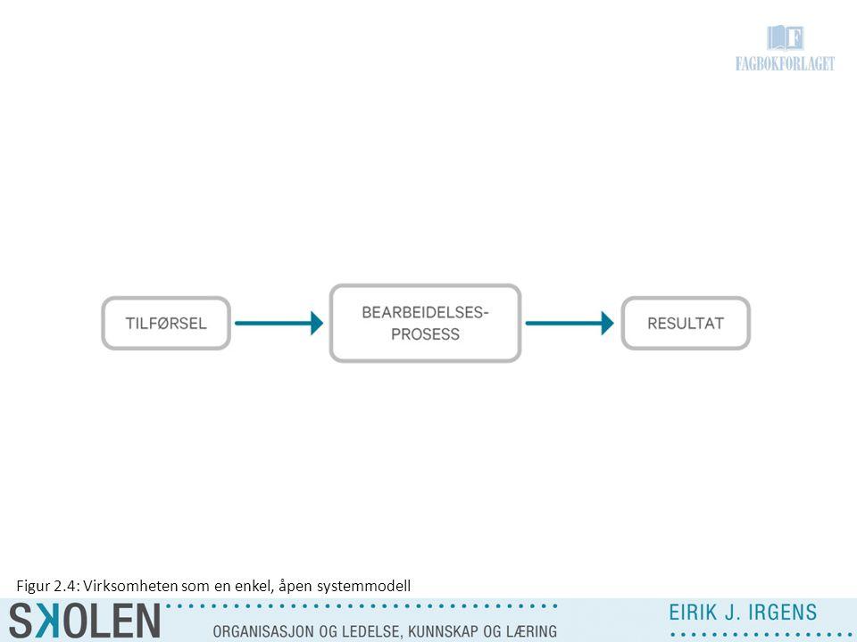 Figur 2.4: Virksomheten som en enkel, åpen systemmodell