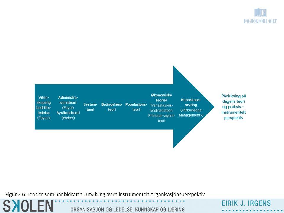 Figur 2.6: Teorier som har bidratt til utvikling av et instrumentelt organisasjonsperspektiv