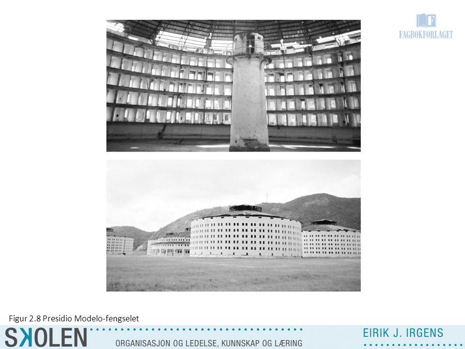 Figur 2.8 Presidio Modelo-fengselet