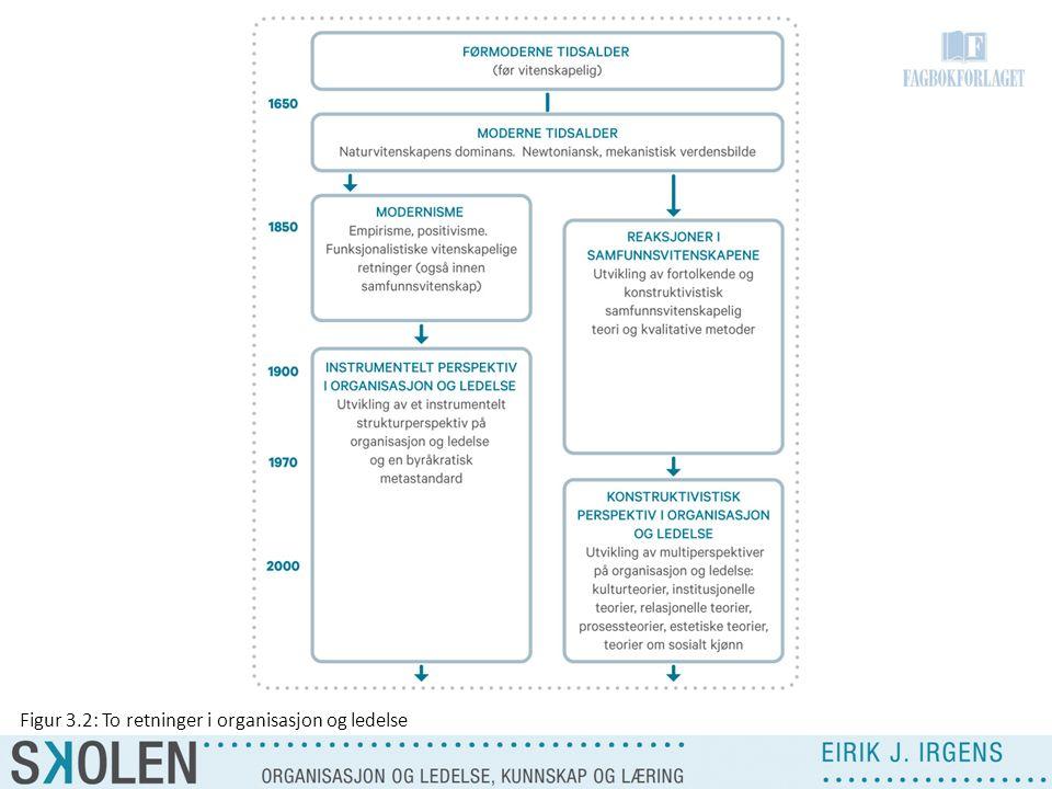 Figur 3.2: To retninger i organisasjon og ledelse