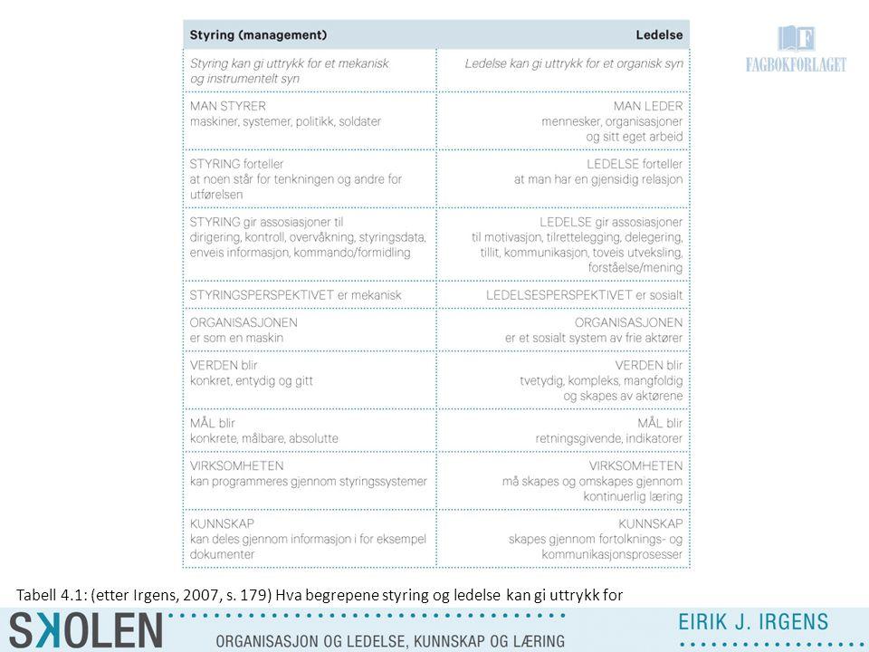 Tabell 4.1: (etter Irgens, 2007, s. 179) Hva begrepene styring og ledelse kan gi uttrykk for