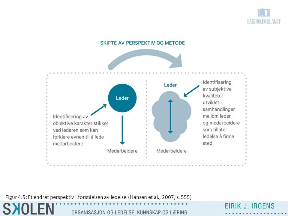 Figur 4.5: Et endret perspektiv i forståelsen av ledelse (Hansen et al., 2007, s. 555)
