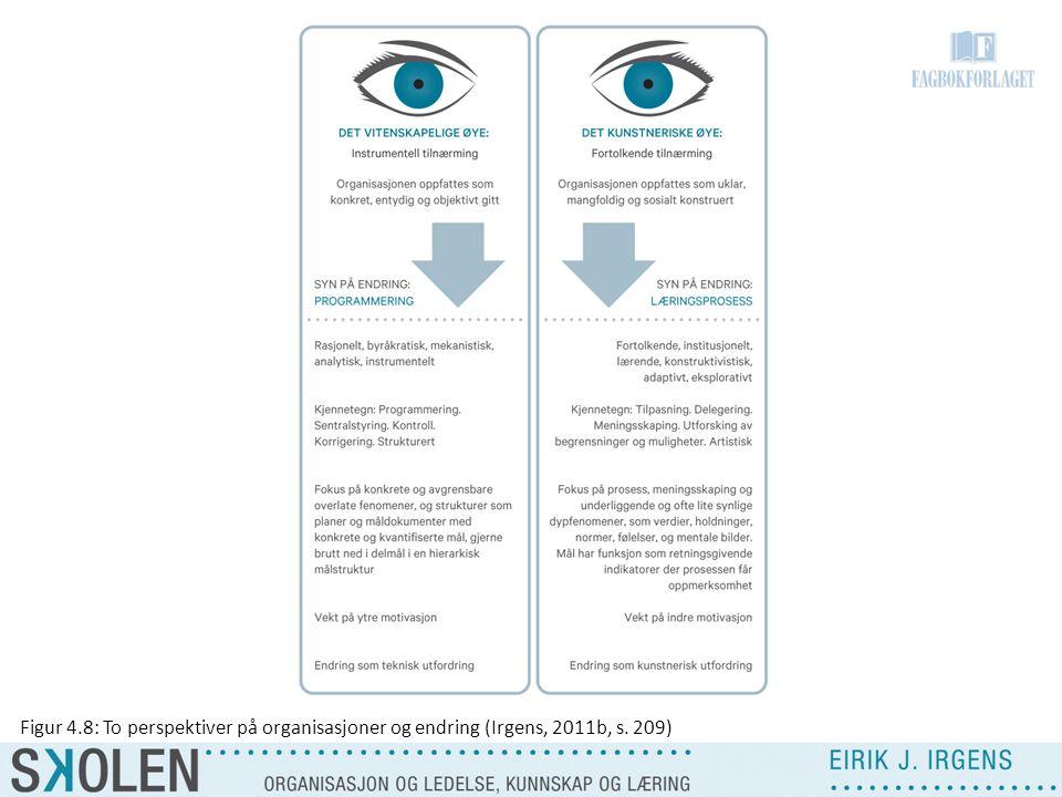 Figur 4.8: To perspektiver på organisasjoner og endring (Irgens, 2011b, s. 209)
