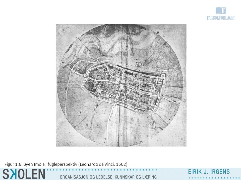Figur 1.6: Byen Imola i fugleperspektiv (Leonardo da Vinci, 1502)