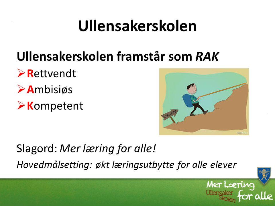 Ullensakerskolen Ullensakerskolen framstår som RAK  Rettvendt  Ambisiøs  Kompetent Slagord: Mer læring for alle! Hovedmålsetting: økt læringsutbytt