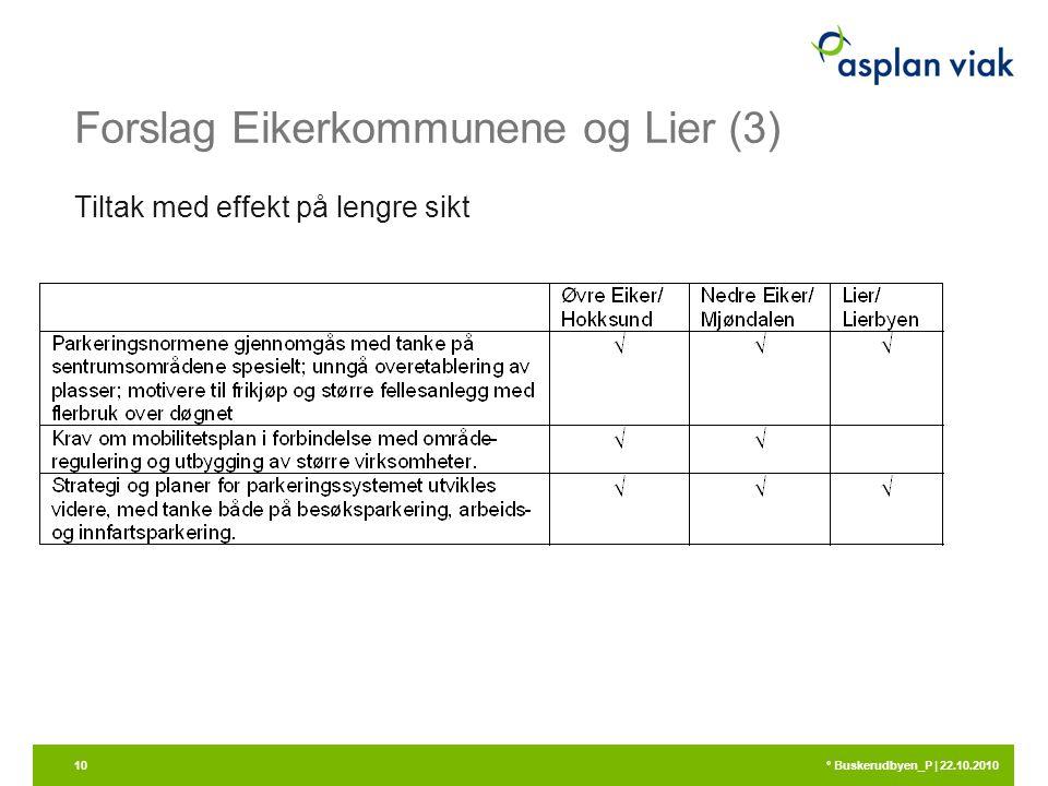 Forslag Eikerkommunene og Lier (3) Tiltak med effekt på lengre sikt 21.09.2010 ° Buskerudbyen_P | 22.10.201010