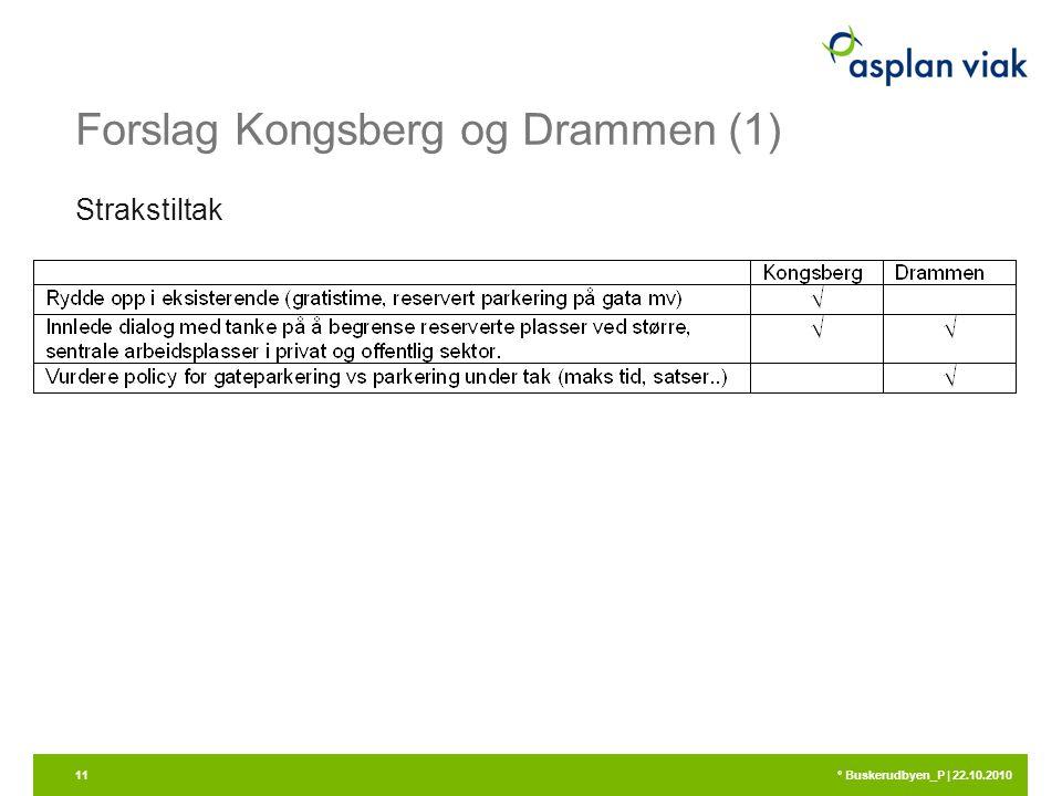 Forslag Kongsberg og Drammen (1) Strakstiltak 21.09.2010 ° Buskerudbyen_P | 22.10.201011