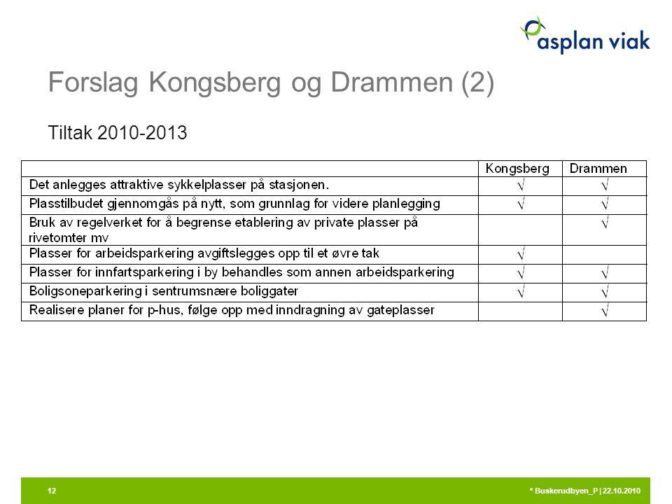 Forslag Kongsberg og Drammen (2) 21.09.2010 ° Buskerudbyen_P | 22.10.201012 Tiltak 2010-2013