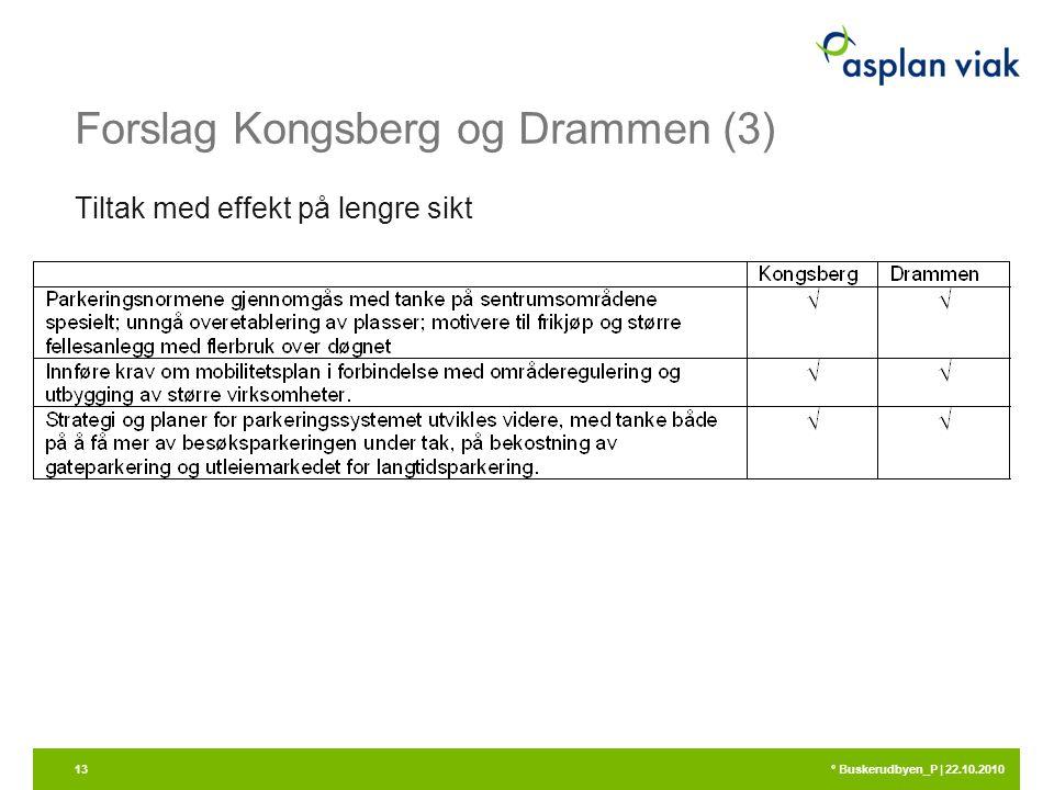 Forslag Kongsberg og Drammen (3) Tiltak med effekt på lengre sikt 21.09.2010 ° Buskerudbyen_P | 22.10.201013