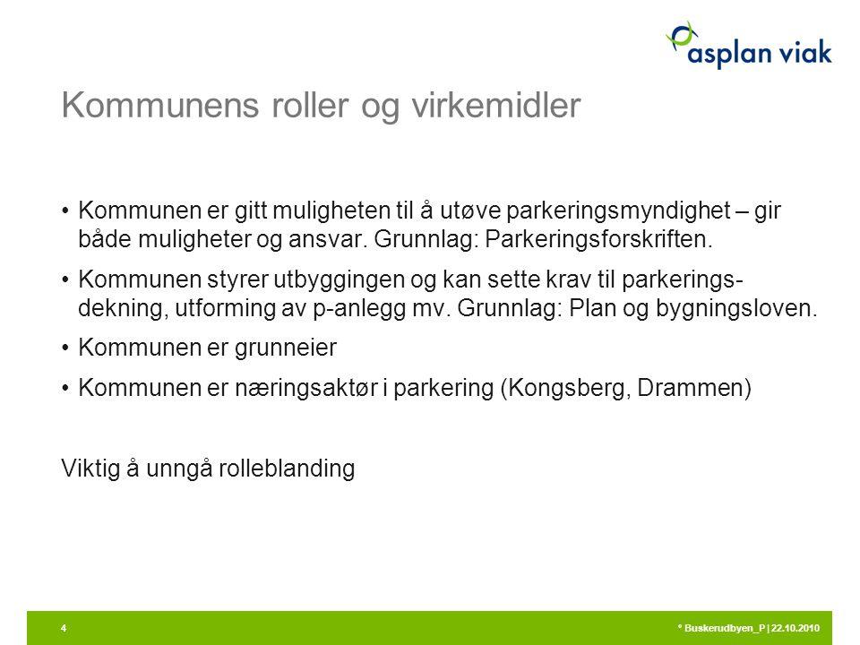 Kommunens roller og virkemidler Kommunen er gitt muligheten til å utøve parkeringsmyndighet – gir både muligheter og ansvar.