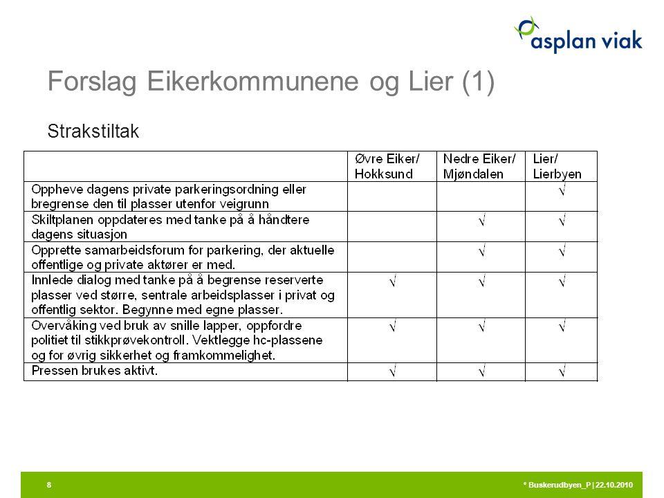 Forslag Eikerkommunene og Lier (1) Strakstiltak 21.09.2010 ° Buskerudbyen_P | 22.10.20108