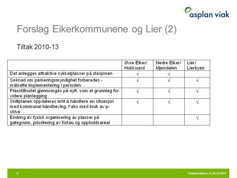 Forslag Eikerkommunene og Lier (2) Tiltak 2010-13 21.09.2010 ° Buskerudbyen_P | 22.10.20109