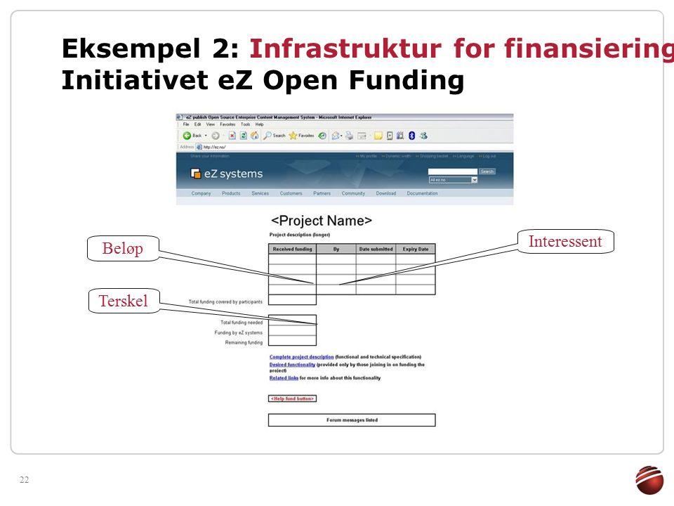 22 Eksempel 2: Infrastruktur for finansiering Initiativet eZ Open Funding Beløp Interessent Terskel