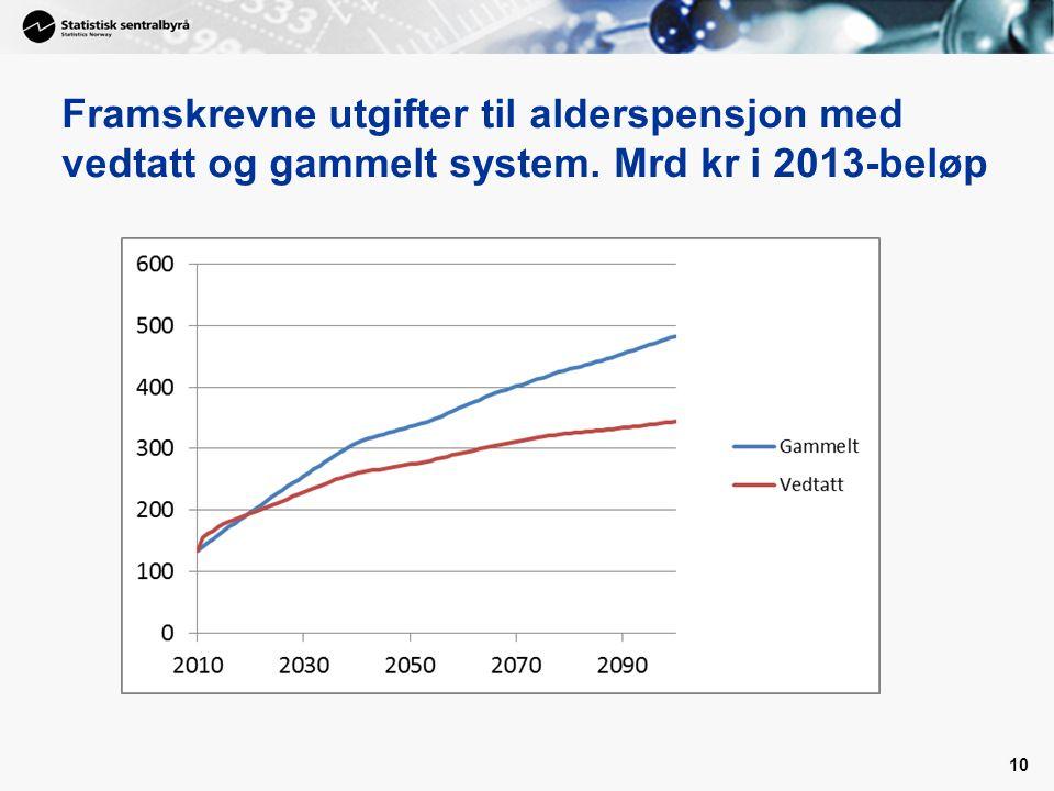 Framskrevne utgifter til alderspensjon med vedtatt og gammelt system. Mrd kr i 2013-beløp 10